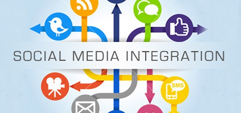 Social Media Intergration